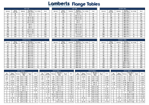 Lamberts Flange Tables